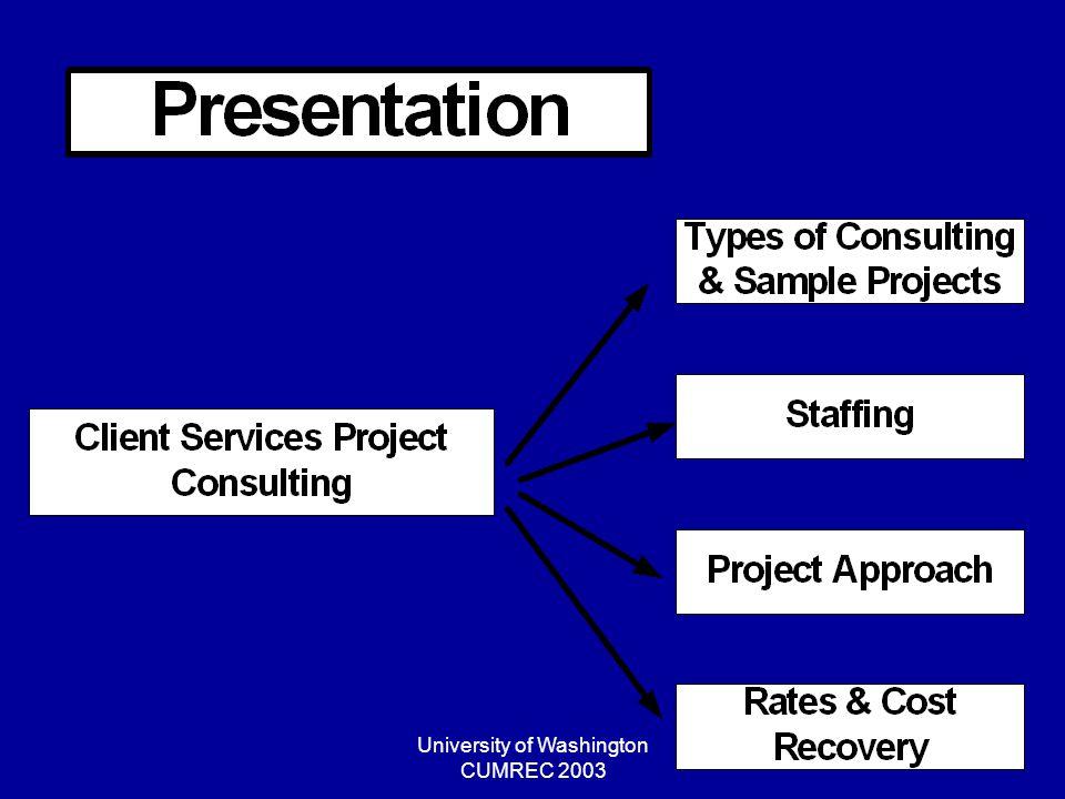 University of Washington CUMREC 2003 CSPC Accounting Report