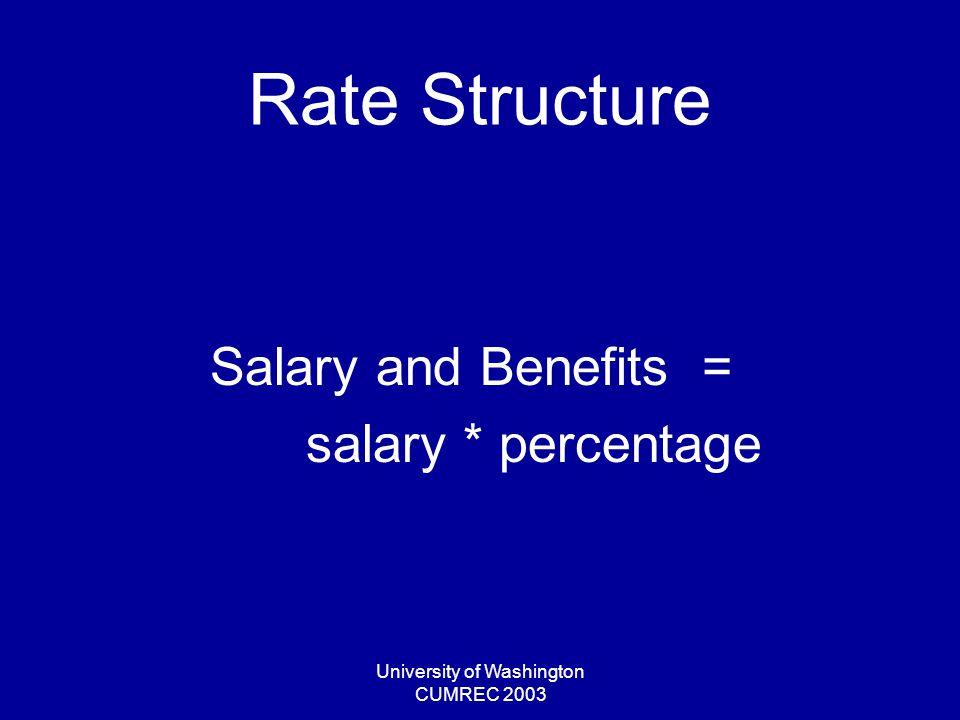 University of Washington CUMREC 2003 Rate Structure Salary and Benefits = salary * percentage
