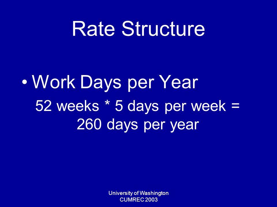 University of Washington CUMREC 2003 Rate Structure Work Days per Year 52 weeks * 5 days per week = 260 days per year