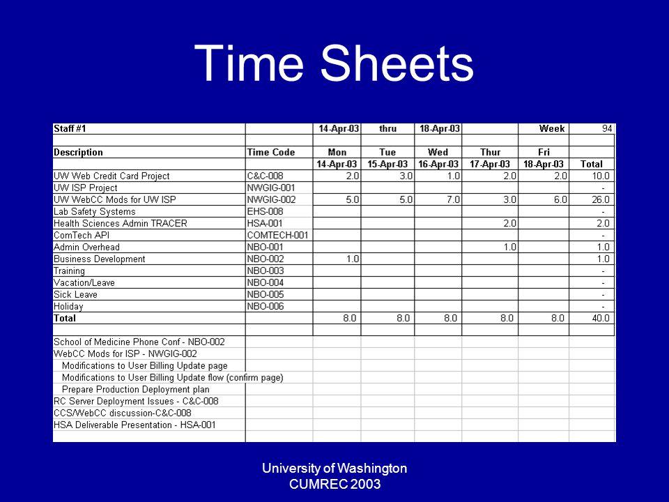University of Washington CUMREC 2003 Time Sheets