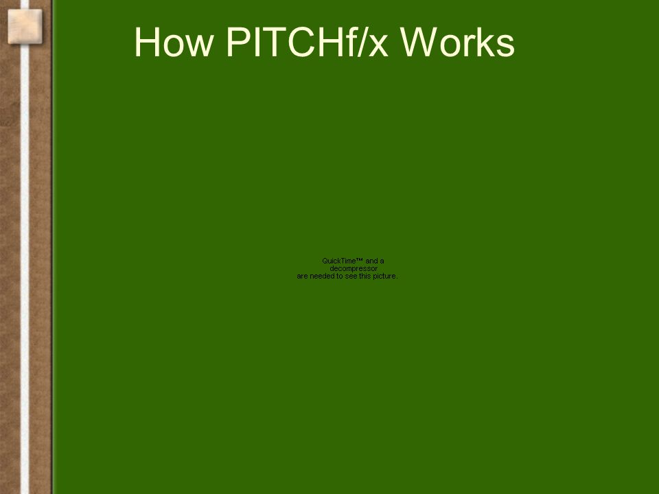 An Example Here's the data…. The pitch!
