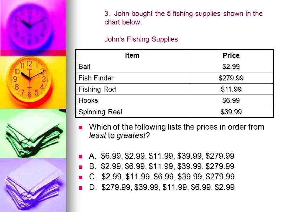 3. John bought the 5 fishing supplies shown in the chart below.