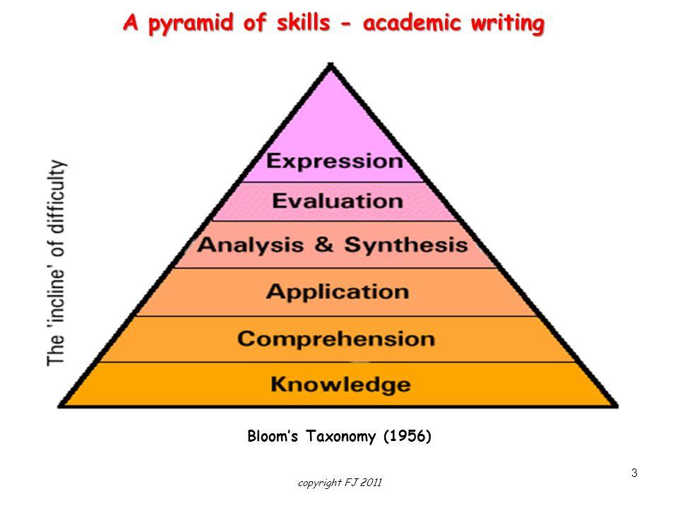 Bloom's Taxonomy (1956) copyright FJ 2011 3 A pyramid of skills - academic writing