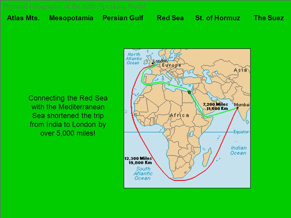 Atlas Mts. Mesopotamia Persian Gulf Red Sea St. of Hormuz The Suez Physical Geography of the Arab-Speaking World Connecting the Red Sea with the Medit