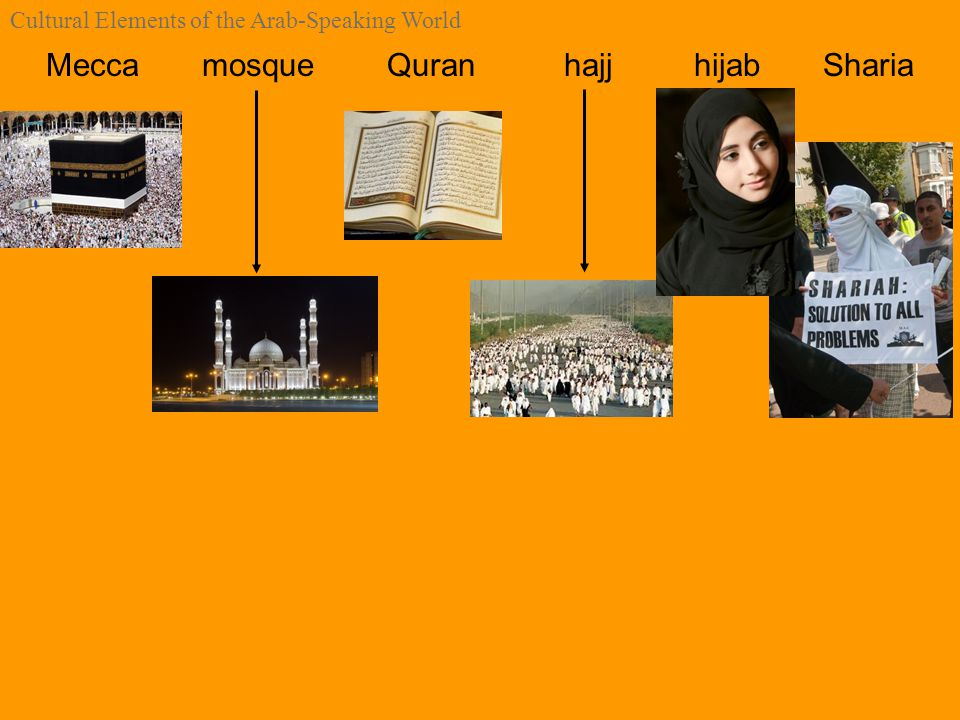 Mecca mosque Quran hajj hijab Sharia Cultural Elements of the Arab-Speaking World