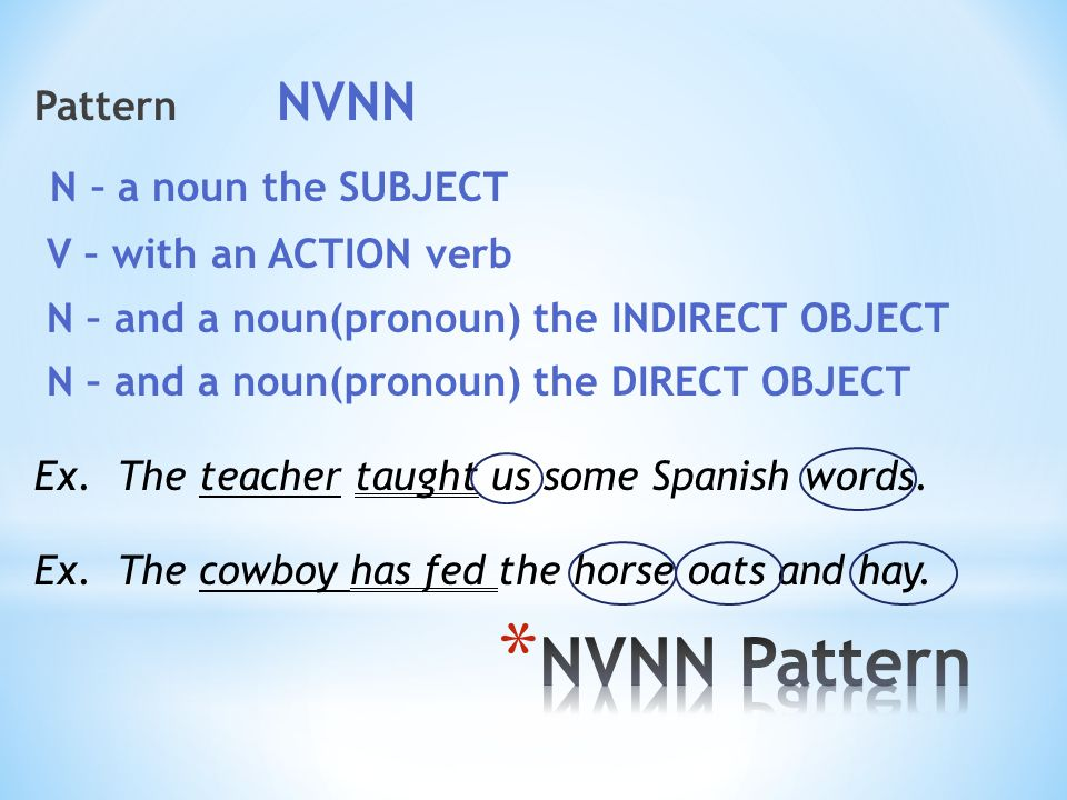 Pattern NVNN N – a noun the SUBJECT V – with an ACTION verb N – and a noun(pronoun) the INDIRECT OBJECT N – and a noun(pronoun) the DIRECT OBJECT Ex.