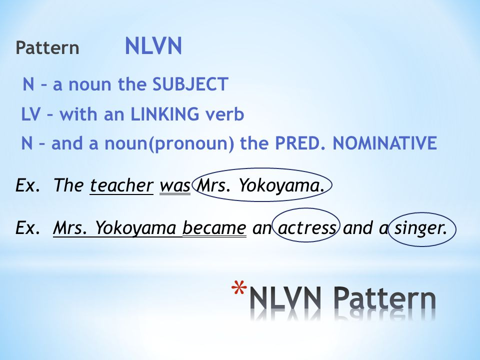 Pattern NLVN N – a noun the SUBJECT LV – with an LINKING verb N – and a noun(pronoun) the PRED.