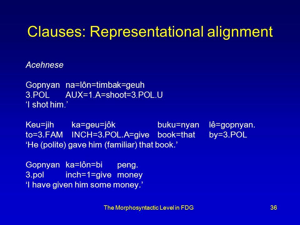 The Morphosyntactic Level in FDG36 Clauses: Representational alignment Acehnese Gopnyanna=lôn=timbak=geuh 3.POLAUX=1.A=shoot=3.POL.U 'I shot him.' Keu=jihka=geu=jôkbuku=nyanlê=gopnyan.