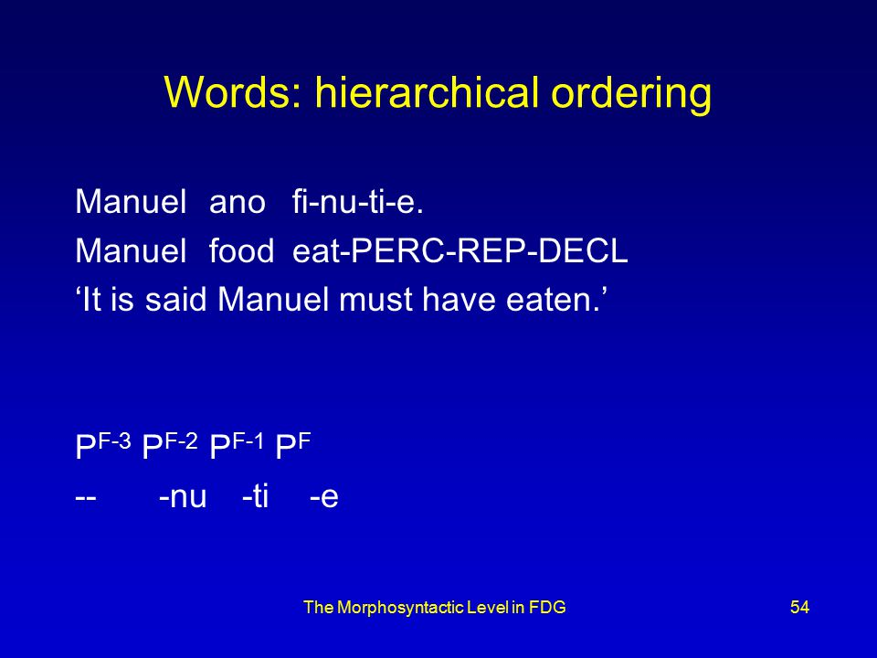 The Morphosyntactic Level in FDG54 Words: hierarchical ordering Manuelanofi-nu-ti-e.