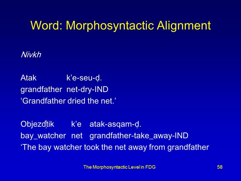 The Morphosyntactic Level in FDG58 Word: Morphosyntactic Alignment Nivkh Atakk'e-seu-d̹.