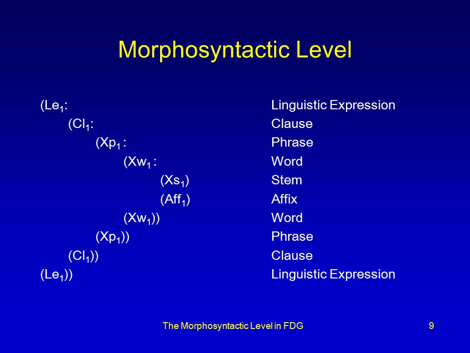 The Morphosyntactic Level in FDG9 Morphosyntactic Level (Le 1 : Linguistic Expression (Cl 1 : Clause (Xp 1 : Phrase (Xw 1 : Word (Xs 1 )Stem (Aff 1 )Affix (Xw 1 ))Word (Xp 1 )) Phrase (Cl 1 ))Clause (Le 1 ))Linguistic Expression