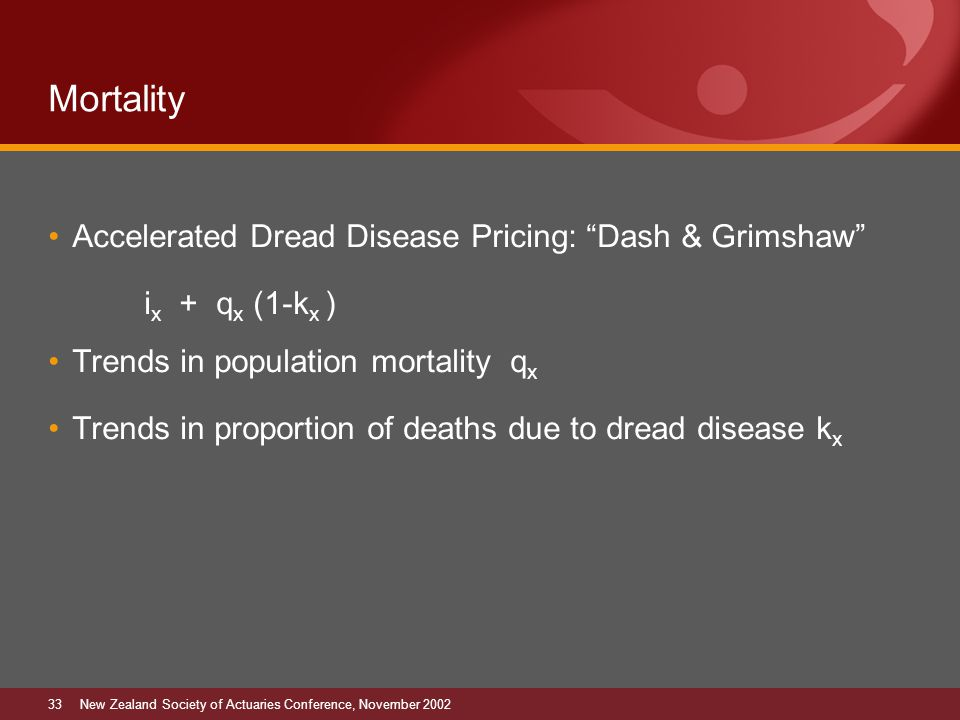 33New Zealand Society of Actuaries Conference, November 2002 Mortality Accelerated Dread Disease Pricing: Dash & Grimshaw i x + q x (1-k x ) Trends in population mortality q x Trends in proportion of deaths due to dread disease k x