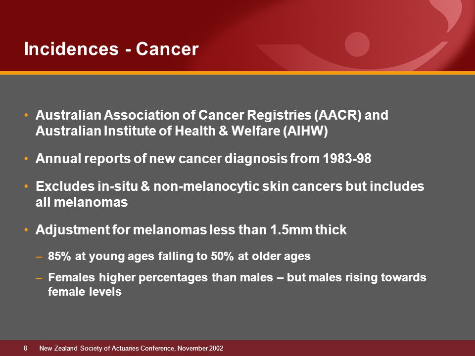 8New Zealand Society of Actuaries Conference, November 2002 Incidences - Cancer Australian Association of Cancer Registries (AACR) and Australian Institute of Health & Welfare (AIHW) Annual reports of new cancer diagnosis from 1983-98 Excludes in-situ & non-melanocytic skin cancers but includes all melanomas Adjustment for melanomas less than 1.5mm thick –85% at young ages falling to 50% at older ages –Females higher percentages than males – but males rising towards female levels