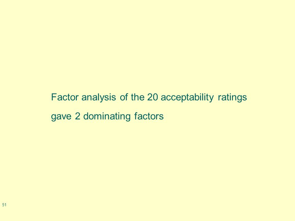 51 Factor analysis of the 20 acceptability ratings gave 2 dominating factors