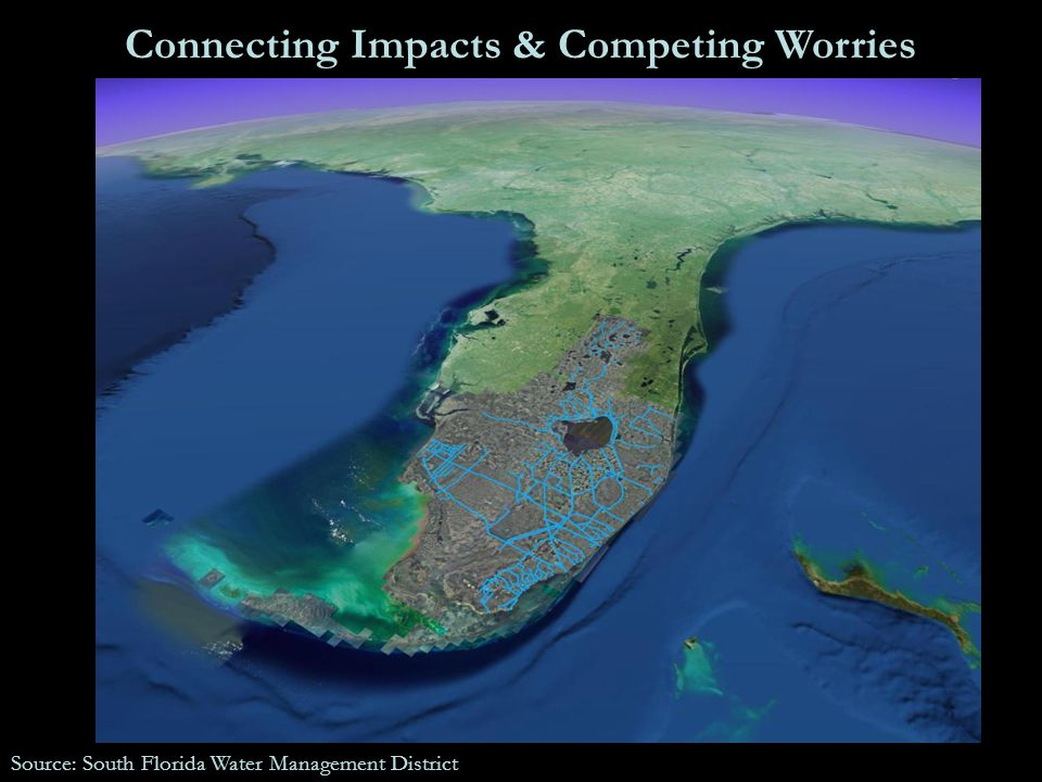Connecting Impacts & Competing Worries Source: South Florida Water Management District