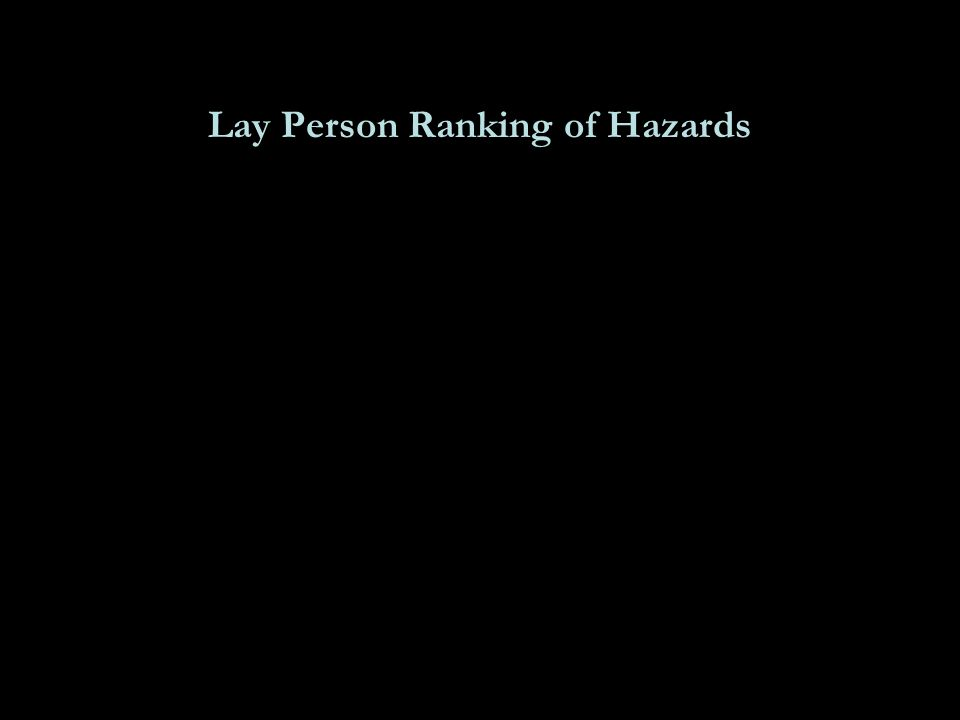 Lay Person Ranking of Hazards