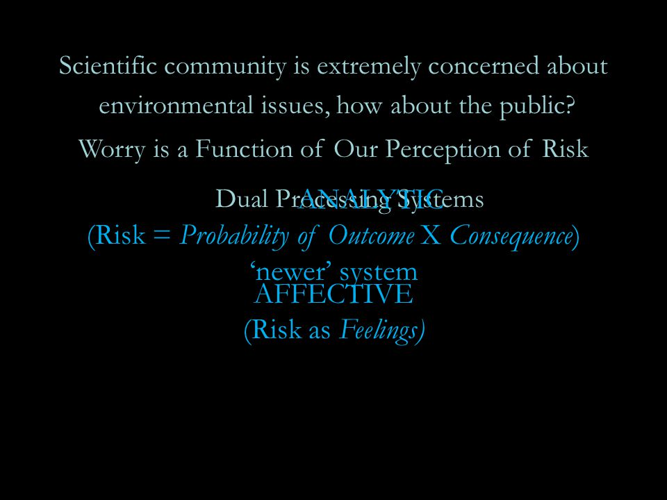Perceived Risk correlated with dread risk and unknown risk Objective Risk ≠ Subjective Risk