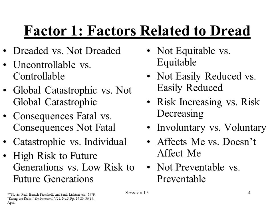Session 154 Factor 1: Factors Related to Dread Dreaded vs. Not Dreaded Uncontrollable vs. Controllable Global Catastrophic vs. Not Global Catastrophic