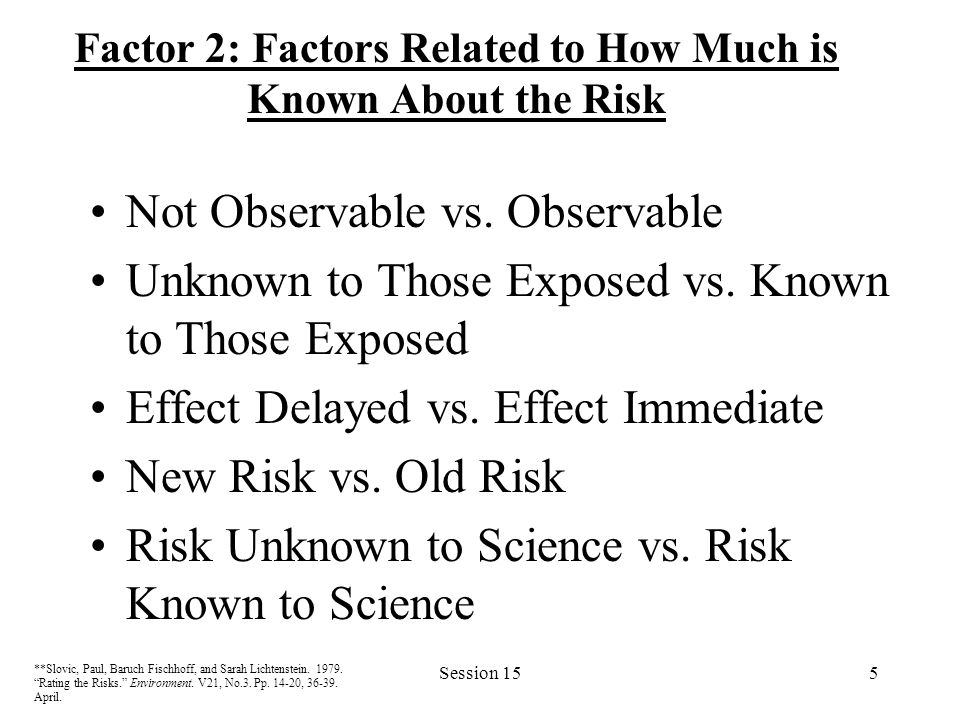 Session 155 Factor 2: Factors Related to How Much is Known About the Risk Not Observable vs. Observable Unknown to Those Exposed vs. Known to Those Ex