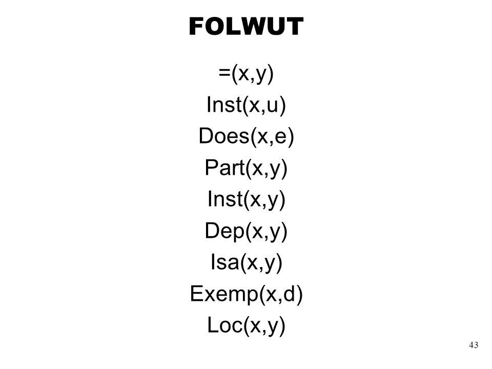 43 FOLWUT =(x,y) Inst(x,u) Does(x,e) Part(x,y) Inst(x,y) Dep(x,y) Isa(x,y) Exemp(x,d) Loc(x,y)