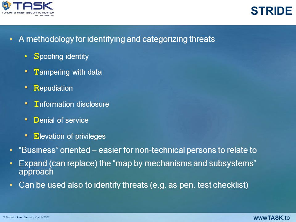 wwwTASK.to © Toronto Area Security Klatch 2007 DREAD A methodology for risk rating.