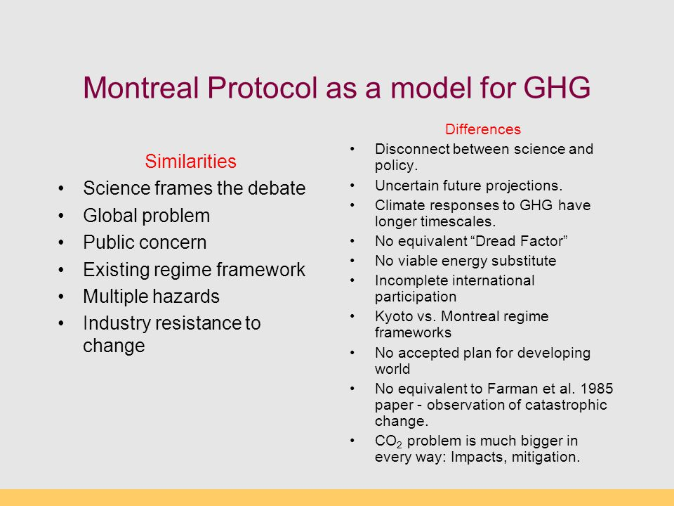 Montreal Protocol as a model for GHG Similarities Science frames the debate Global problem Public concern Existing regime framework Multiple hazards Industry resistance to change Differences Disconnect between science and policy.