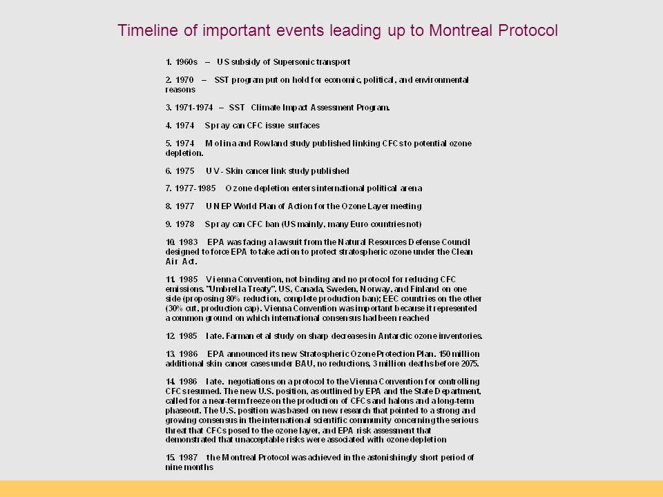 Timeline of important events leading up to Montreal Protocol