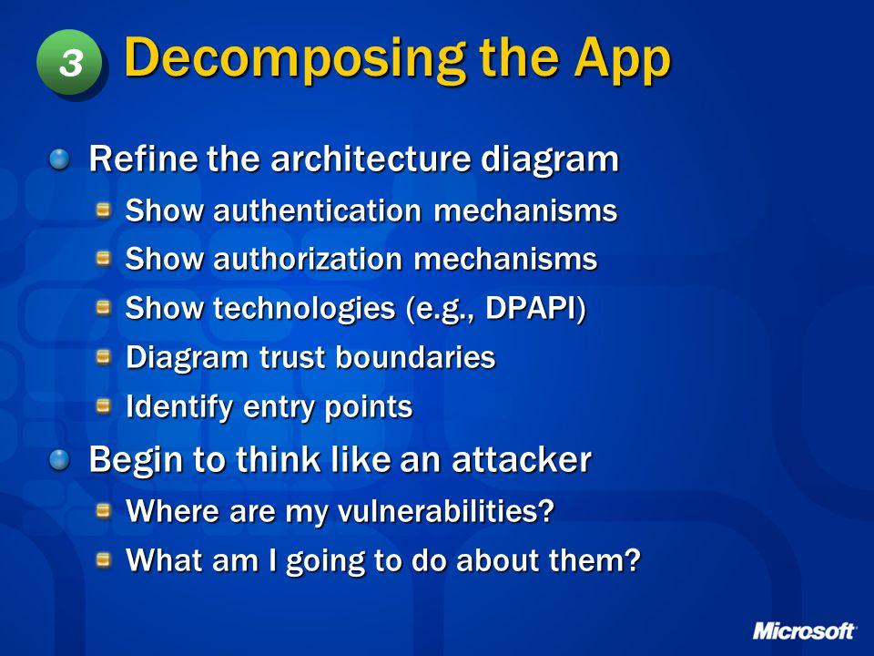 Decomposing the App Refine the architecture diagram Show authentication mechanisms Show authorization mechanisms Show technologies (e.g., DPAPI) Diagr