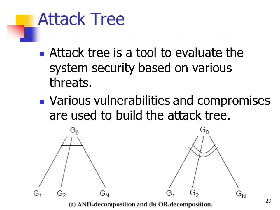 Attack Tree Attack tree is a tool to evaluate the system security based on various threats. Various vulnerabilities and compromises are used to build