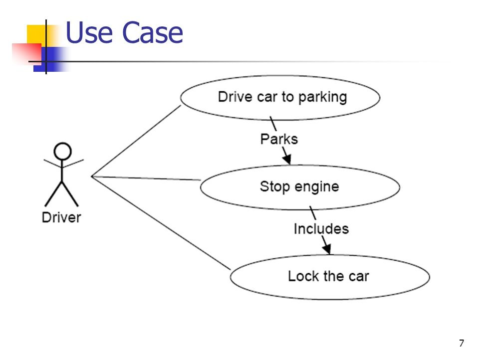 Use Case 7