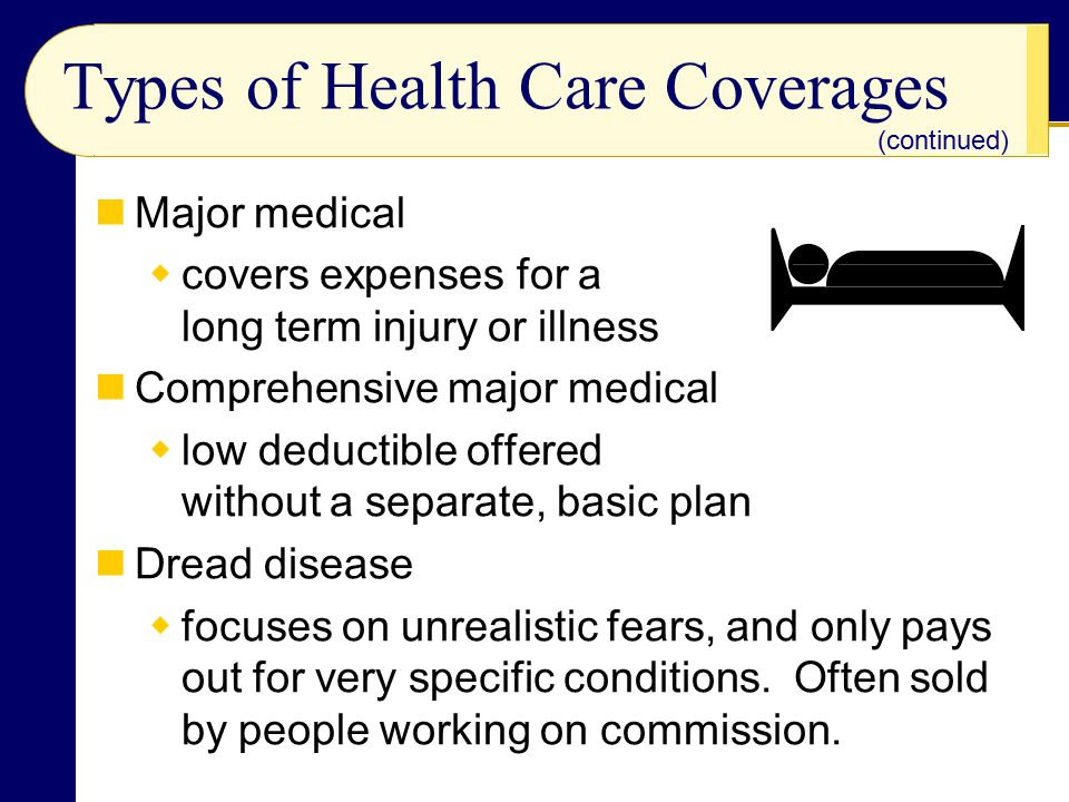 Types of Health Care Coverages Major medical  covers expenses for a long term injury or illness Comprehensive major medical  low deductible offered without a separate, basic plan Dread disease  focuses on unrealistic fears, and only pays out for very specific conditions.
