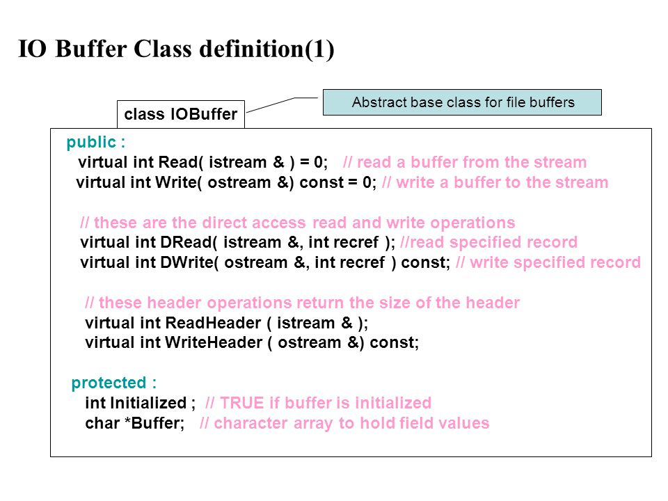 IO Buffer Class definition(1) class IOBuffer Abstract base class for file buffers public : virtual int Read( istream & ) = 0; // read a buffer from the stream virtual int Write( ostream &) const = 0; // write a buffer to the stream // these are the direct access read and write operations virtual int DRead( istream &, int recref ); //read specified record virtual int DWrite( ostream &, int recref ) const; // write specified record // these header operations return the size of the header virtual int ReadHeader ( istream & ); virtual int WriteHeader ( ostream &) const; protected : int Initialized ; // TRUE if buffer is initialized char *Buffer; // character array to hold field values