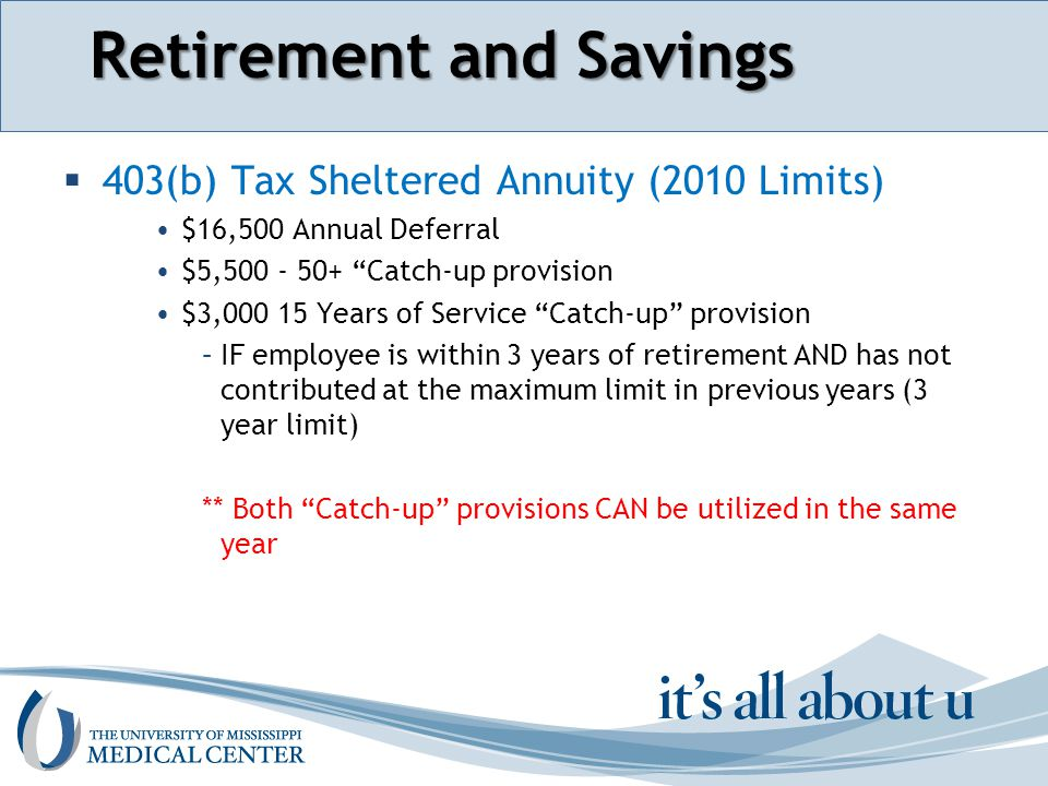 Section name here Retirement and Savings  403(b) Tax Sheltered Annuity (2010 Limits) $16,500 Annual Deferral $5,500 - 50+ Catch-up provision $3,000 15 Years of Service Catch-up provision –IF employee is within 3 years of retirement AND has not contributed at the maximum limit in previous years (3 year limit) ** Both Catch-up provisions CAN be utilized in the same year