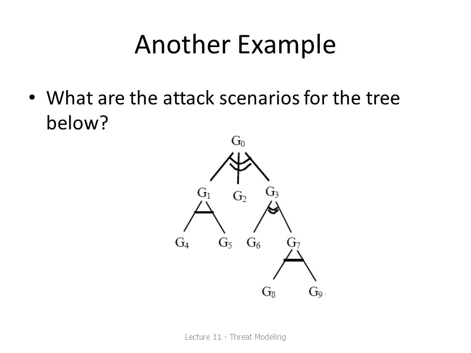 Another Example What are the attack scenarios for the tree below? Lecture 11 - Threat Modeling