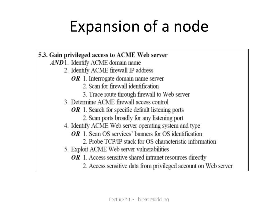 Expansion of a node Lecture 11 - Threat Modeling