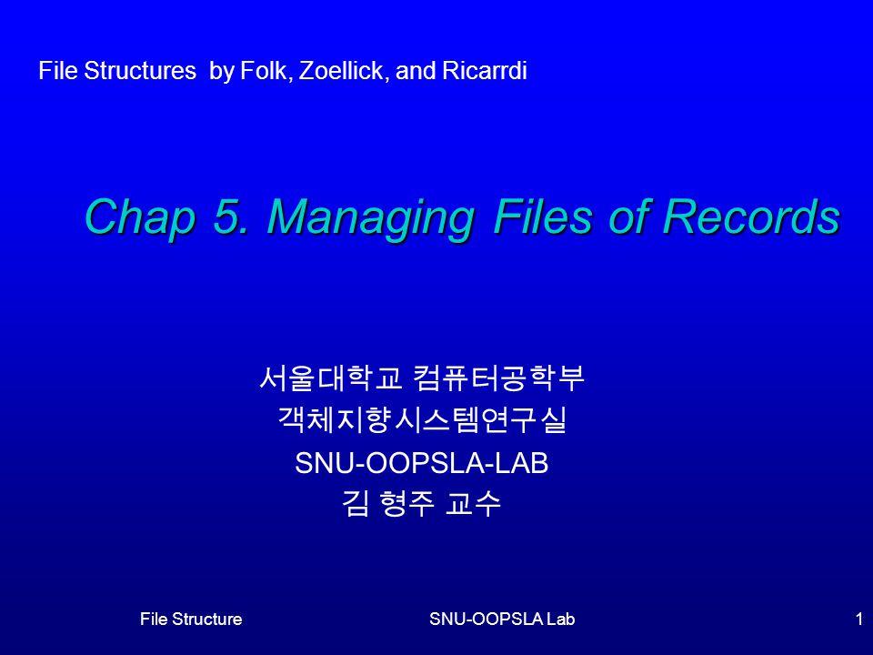 File StructureSNU-OOPSLA Lab1 서울대학교 컴퓨터공학부 객체지향시스템연구실 SNU-OOPSLA-LAB 김 형주 교수 Chap 5.