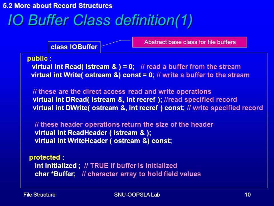 File StructureSNU-OOPSLA Lab10 IO Buffer Class definition(1) 5.2 More about Record Structures class IOBuffer Abstract base class for file buffers public : virtual int Read( istream & ) = 0; // read a buffer from the stream virtual int Write( ostream &) const = 0; // write a buffer to the stream // these are the direct access read and write operations virtual int DRead( istream &, int recref ); //read specified record virtual int DWrite( ostream &, int recref ) const; // write specified record // these header operations return the size of the header virtual int ReadHeader ( istream & ); virtual int WriteHeader ( ostream &) const; protected : int Initialized ; // TRUE if buffer is initialized char *Buffer; // character array to hold field values