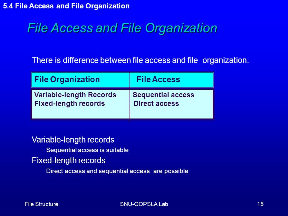 File StructureSNU-OOPSLA Lab15 There is difference between file access and file organization.