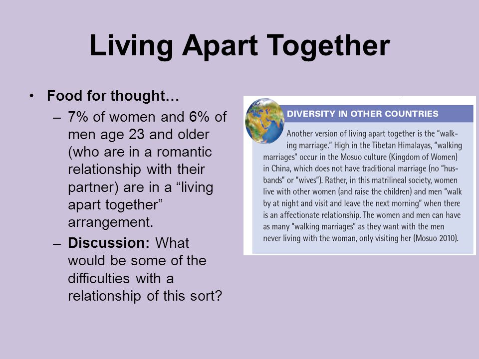 Living Apart Together Food for thought… –7% of women and 6% of men age 23 and older (who are in a romantic relationship with their partner) are in a living apart together arrangement.