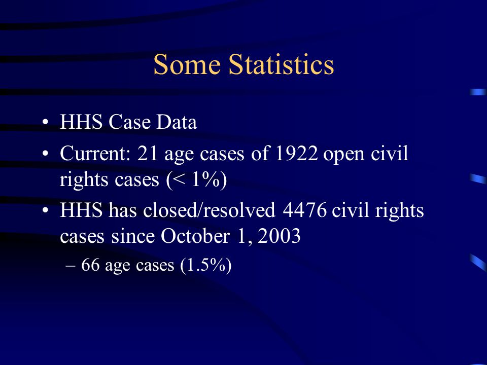 Some Statistics HHS Case Data Current: 21 age cases of 1922 open civil rights cases (< 1%) HHS has closed/resolved 4476 civil rights cases since October 1, 2003 –66 age cases (1.5%)