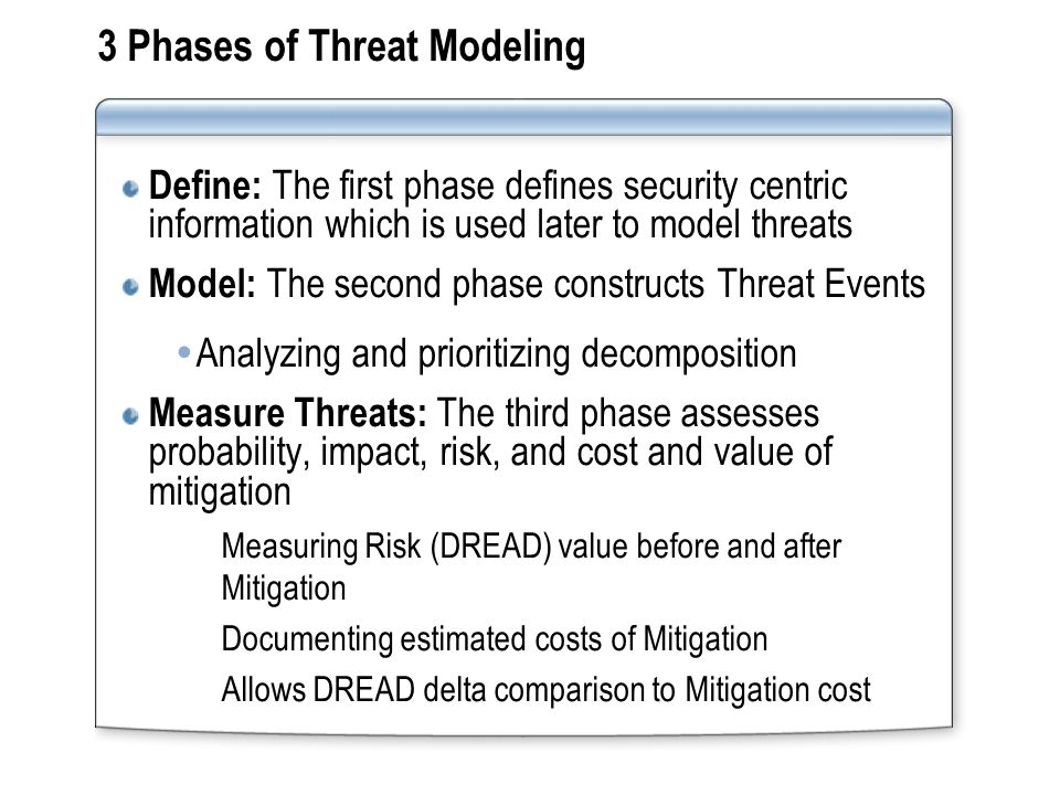3 Phases of Threat Modeling Define: The first phase defines security centric information which is used later to model threats Model: The second phase constructs Threat Events  Analyzing and prioritizing decomposition Measure Threats: The third phase assesses probability, impact, risk, and cost and value of mitigation Measuring Risk (DREAD) value before and after Mitigation Documenting estimated costs of Mitigation Allows DREAD delta comparison to Mitigation cost