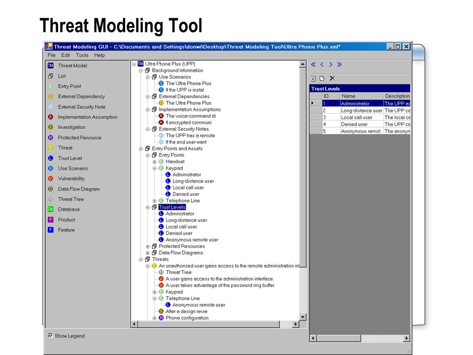 Threat Modeling Tool