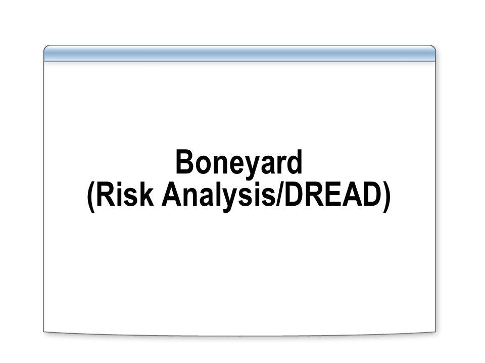 Boneyard (Risk Analysis/DREAD)