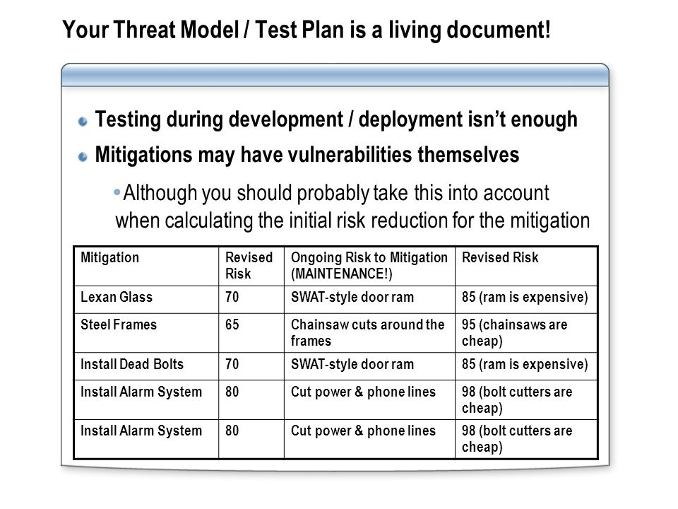 Modeling the System (Cont'd) ROLES AND IDENTITIES This allows the ability to define what roles exist in the application Allow identification of what authentication mechanism is used Also allow weighting of groups to assess impact and opportunity due to size of population TRUST LEVELS Trust levels characterize either entry points or assets.