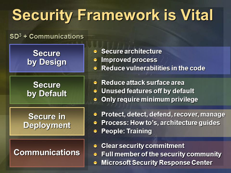 Security Testing: Data Mutation & Threat Models  A Problem: Too many goody two shoes testers  We need to teach people how to think 'evil'  The threat model can help drive the test process  Each threat should have at least two tests: Whitehat & Blackhat  STRIDE helps drive test techniques  DREAD helps drive priority