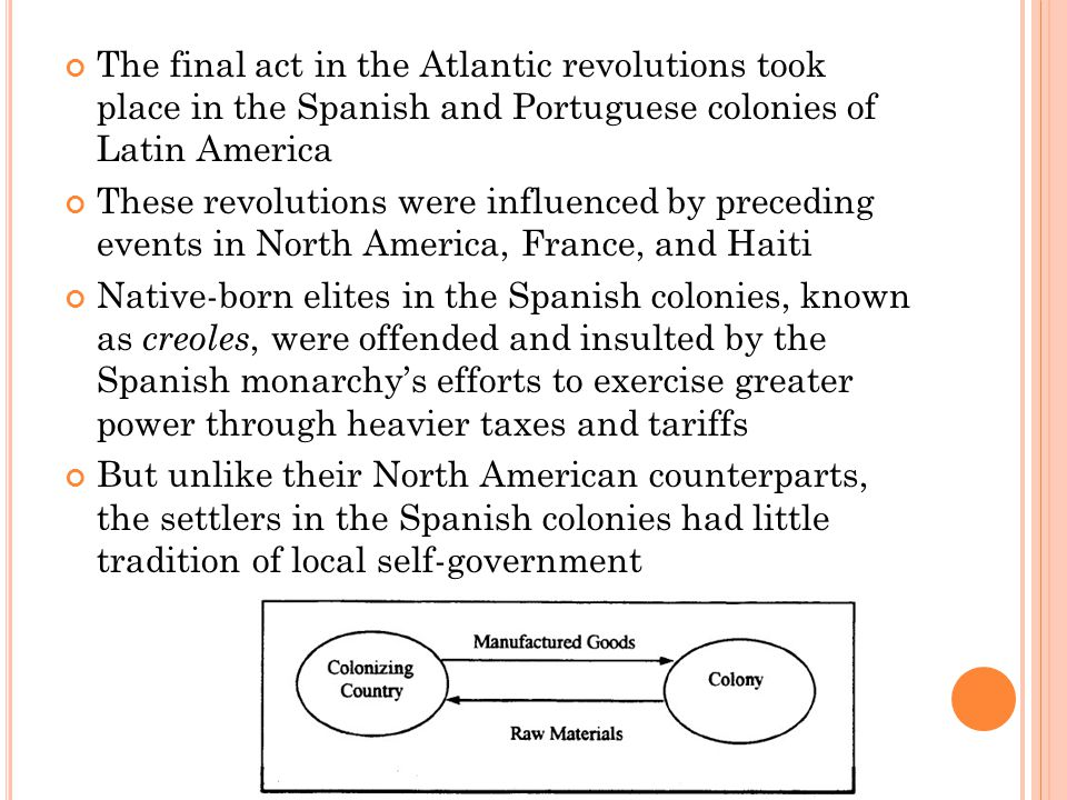 The final act in the Atlantic revolutions took place in the Spanish and Portuguese colonies of Latin America These revolutions were influenced by preceding events in North America, France, and Haiti Native-born elites in the Spanish colonies, known as creoles, were offended and insulted by the Spanish monarchy's efforts to exercise greater power through heavier taxes and tariffs But unlike their North American counterparts, the settlers in the Spanish colonies had little tradition of local self-government