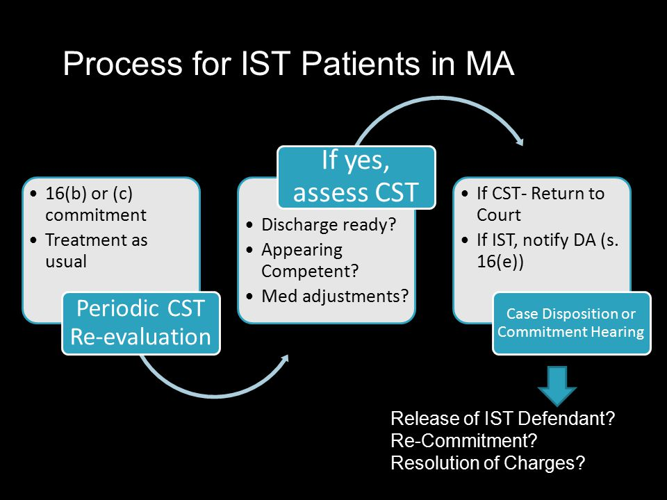 16(b) or (c) commitment Treatment as usual Periodic CST Re-evaluation Discharge ready.