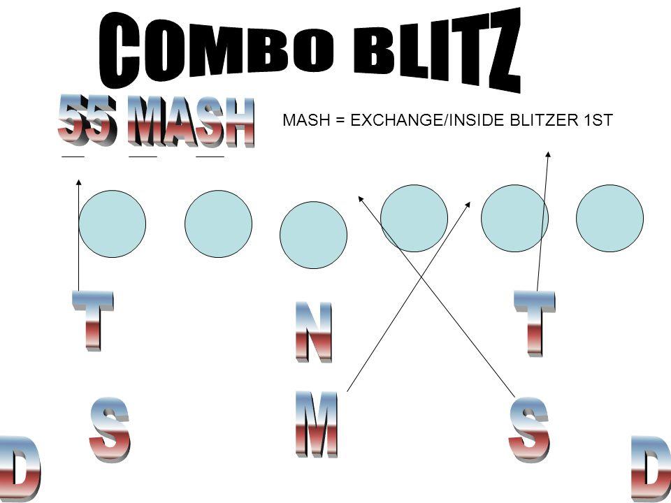 MASH = EXCHANGE/INSIDE BLITZER 1ST