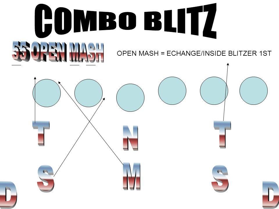 OPEN MASH = ECHANGE/INSIDE BLITZER 1ST