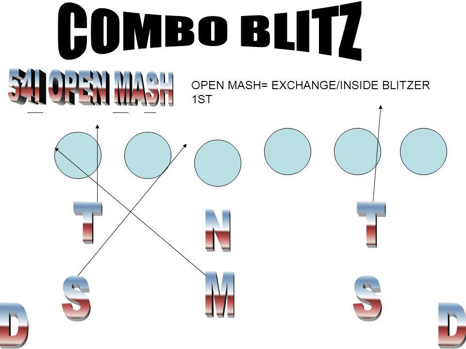 OPEN MASH= EXCHANGE/INSIDE BLITZER 1ST